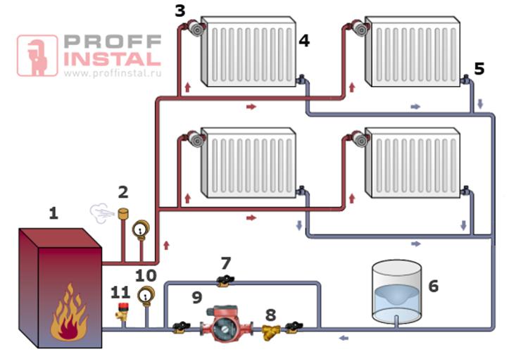 Расценки на монтаж отопления из полипропиленовых труб
